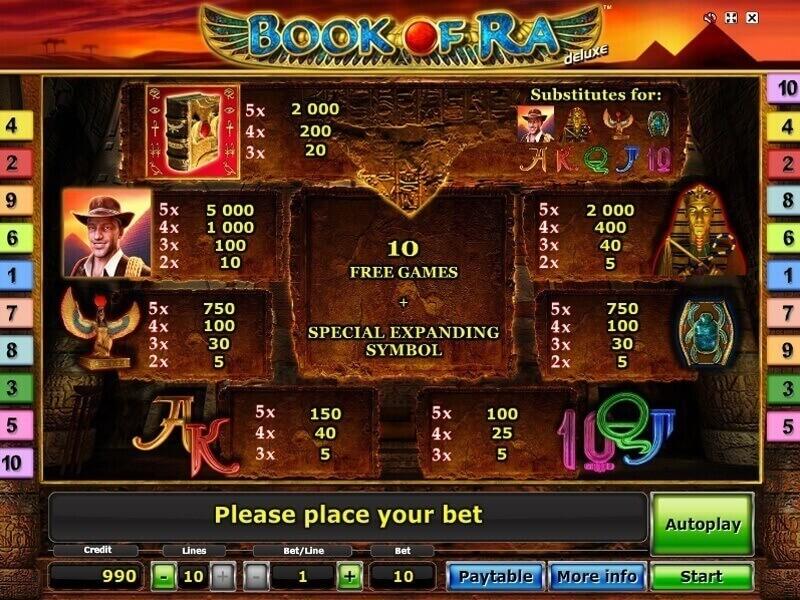 Book Of Ra Online Kosten